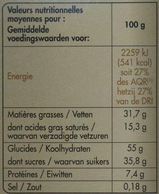 Farandole - Voedingswaarden
