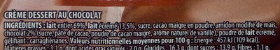 Paturette Chocolat - Ingredients