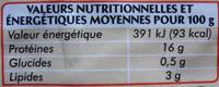 Tripes à la Provençale - Nutrition facts - fr