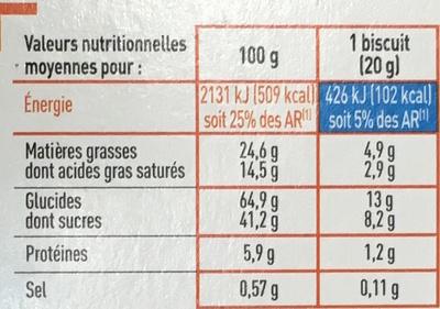À toute heure… Barres chocolatées fourrées lait choco crème - Informations nutritionnelles