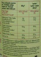 Paëlla Volaille, Fruits de mer et Chorizo (Lot de 2) - Informations nutritionnelles