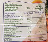 Frutimax Yaourt aux fruits (pêche, abricot, fraise, cerise, ananas, framboise)Colorants d'origine naturelle - Sans conservateur - Lait Français* hors protéines de lait - Nutrition facts
