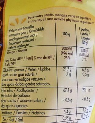 Tortilla Chips, Goût Sweet Chili, Bouton D'or - Informação nutricional