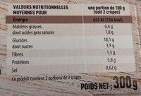 Crêpes champignons jambon & emmental - Informations nutritionnelles - fr