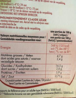 Crêpes Jambon Champignons Fromage x6, La Boîte, 300g - Informations nutritionnelles
