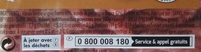 Viande hachée picada - Ingrédients