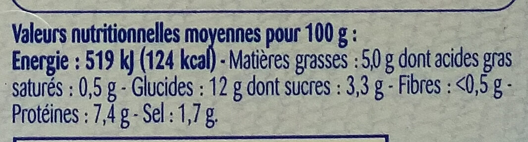 30 Bâtonnets de surimi - Informations nutritionnelles