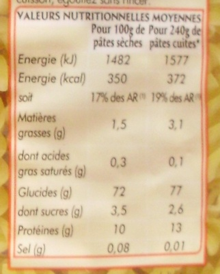 Torti - Nutrition facts