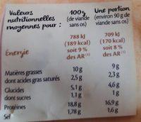 Grignottes de poulet mexicaine - Voedigswaarden
