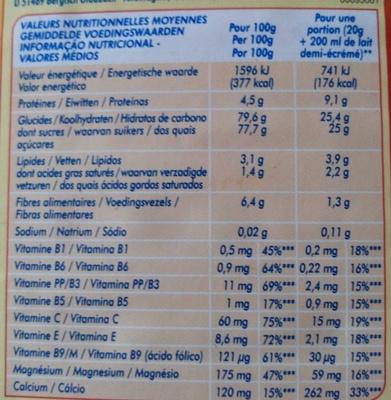 Choko dej - Informations nutritionnelles - fr