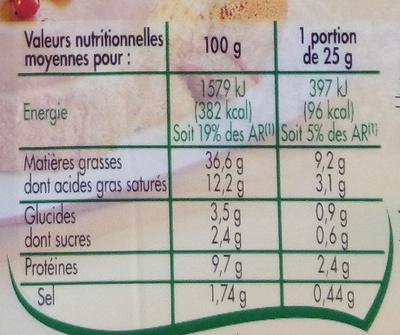 Mousse de Canard au Sauternes - Nutrition facts