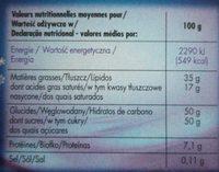 Assortiments Lait - Nutrition facts