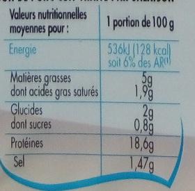 2 hachés de jambon - Informations nutritionnelles - fr