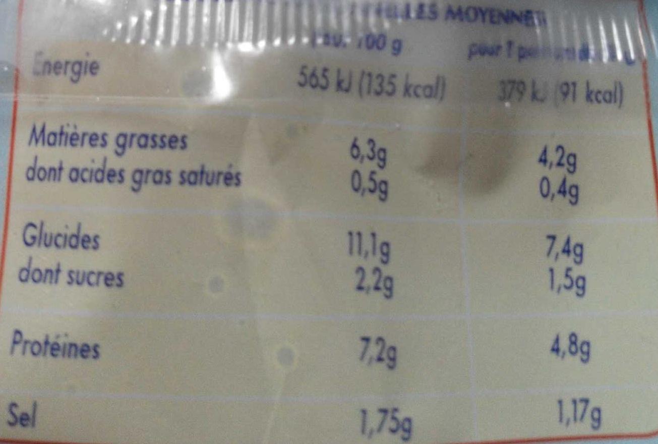 12 Bâtonnets de surimi - Voedingswaarden