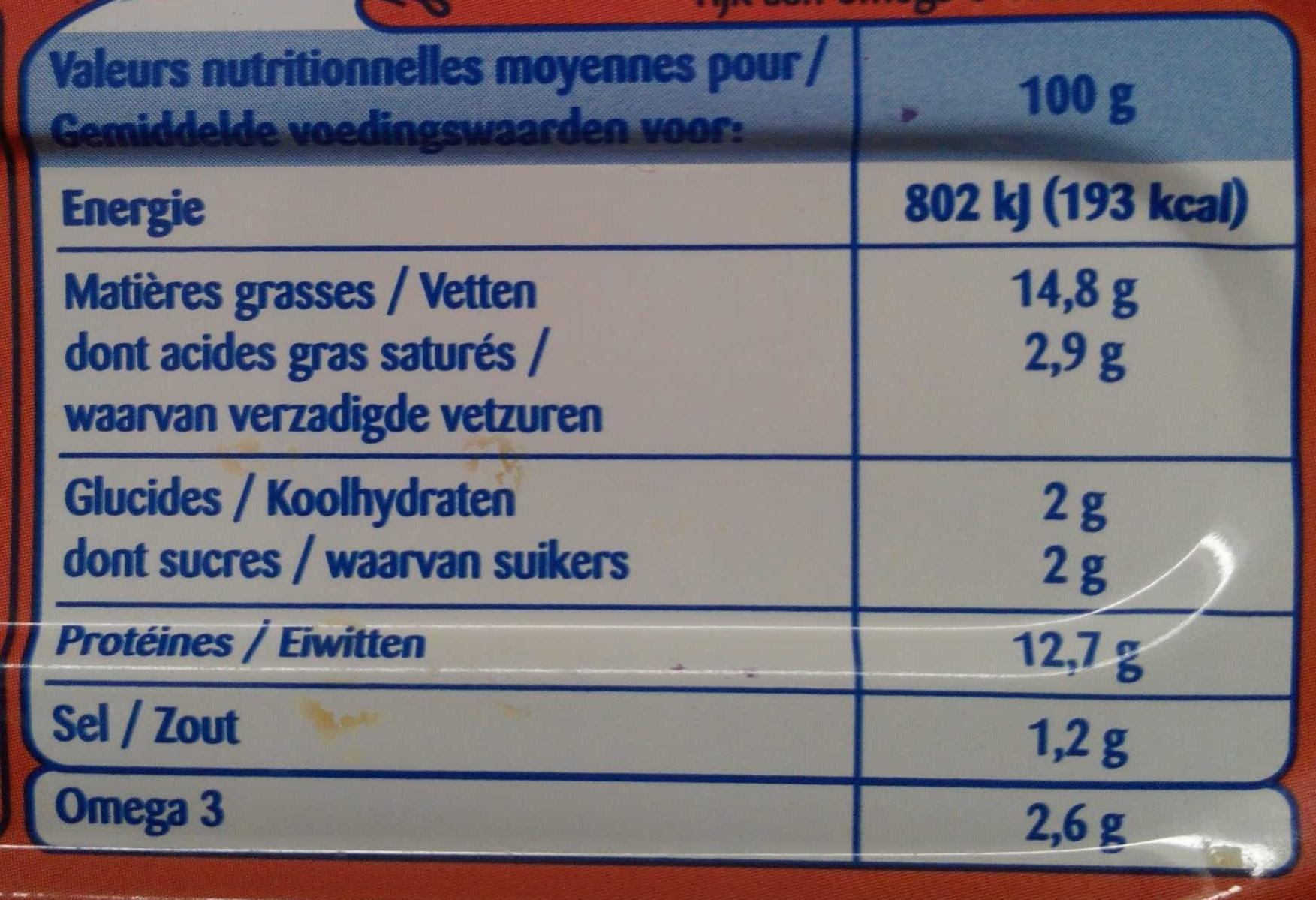 Filets de Maquereaux Tomate - Informations nutritionnelles