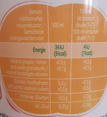 Boisson zéro sucres saveur pêche - Voedingswaarden - fr