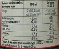 Cola One Zero - Informations nutritionnelles - fr