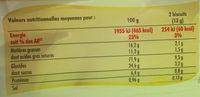 Beurrés Bretons Pur Beurre - Informations nutritionnelles - fr