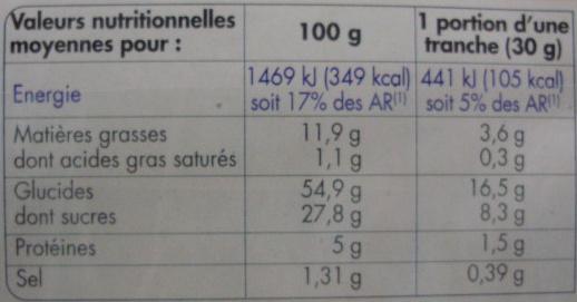 Barre Pâtissière - Voedingswaarden - fr