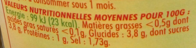 Cornichons Aigres-doux - Nutrition facts