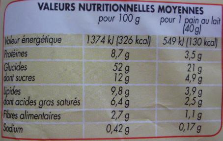 12 Pains au lait - Pur Beurre - Informations nutritionnelles - fr