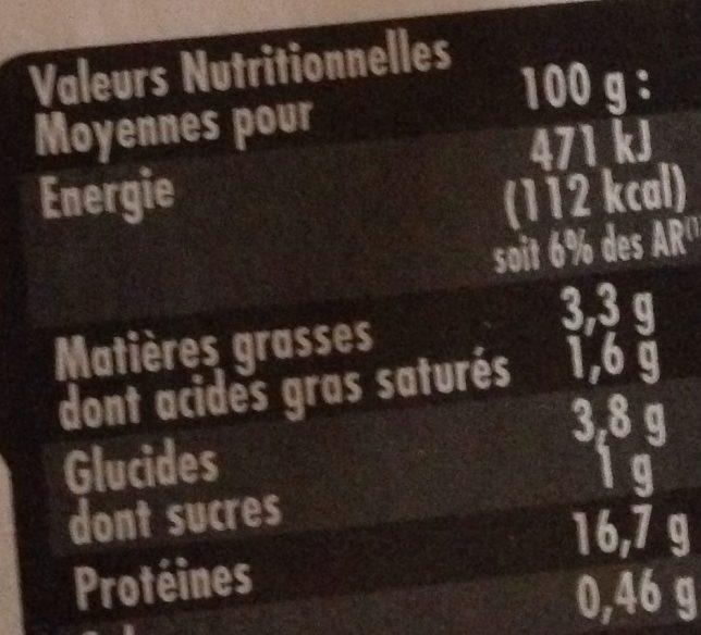 Bœuf Bourguignon -25% de Sel - Informations nutritionnelles