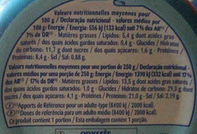 Salade au Thon/Riz Méditerranéenne - Informations nutritionnelles