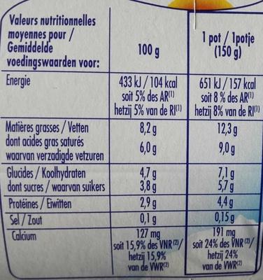Yaourt à la grecque nature - Nutrition facts
