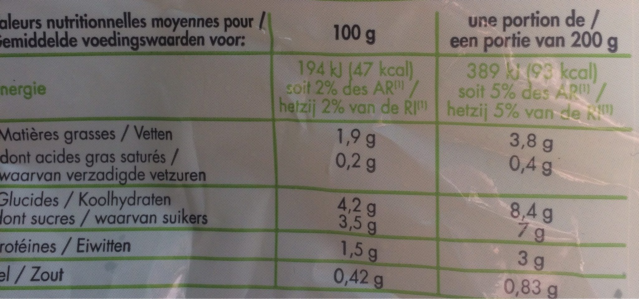 Poêlée de Printemps - Nutrition facts - fr