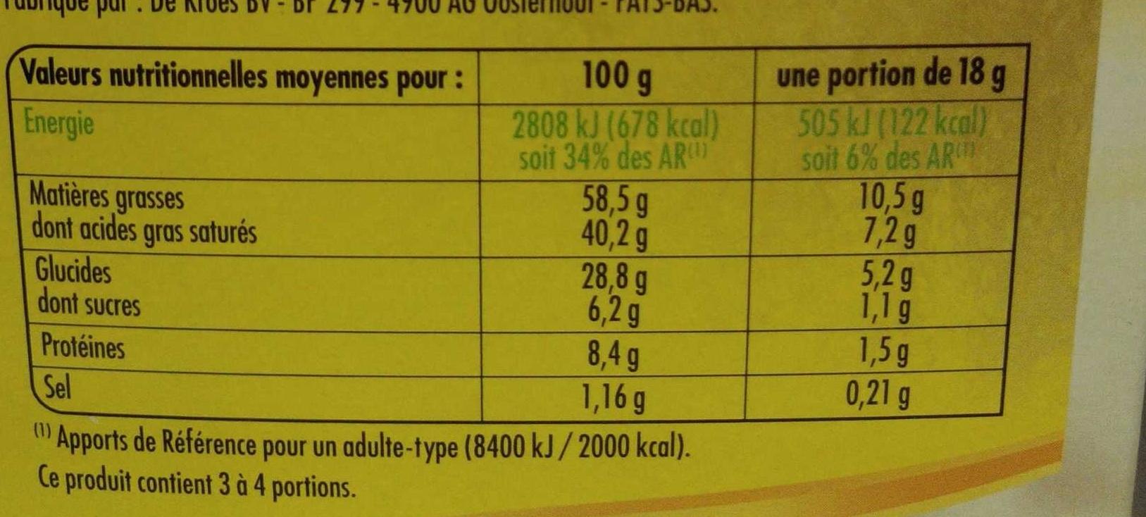 Mini-Choux Chèvre-Poivre - Nutrition facts