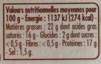 Selles-sur-Cher AOP - Informations nutritionnelles - fr