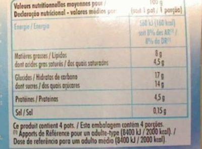 Petit pot de crème à la Noix de coco - Informations nutritionnelles - fr