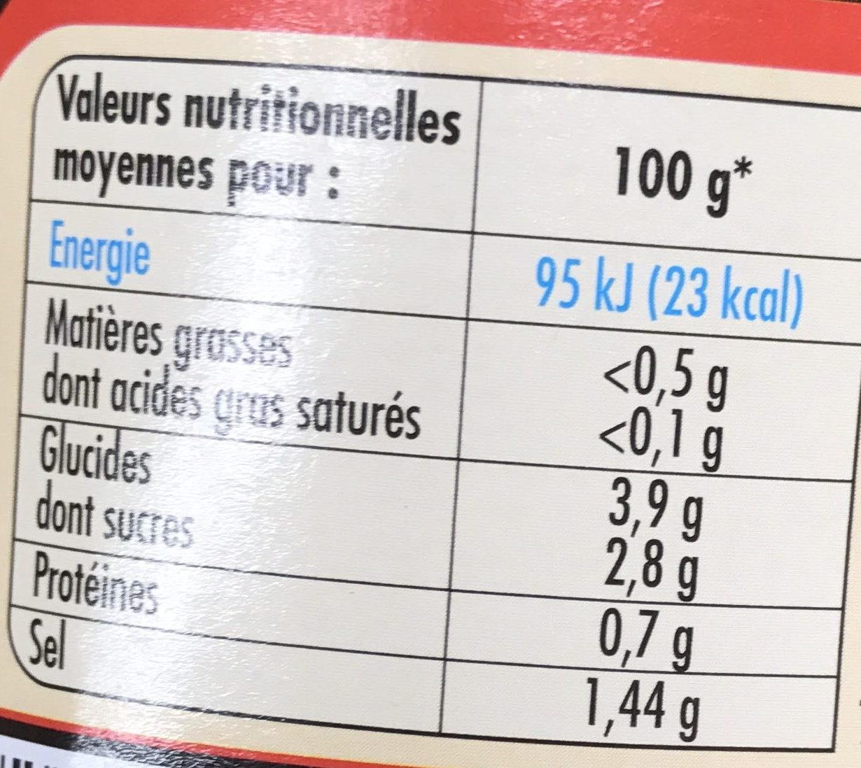 Petits Oignons Blancs - Voedingswaarden