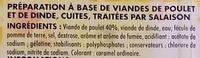 Mon Haché de Poulet (2 Pièces) - Ingrédients