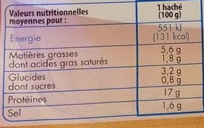Mon Haché de Poulet (2 Pièces) - Informations nutritionnelles