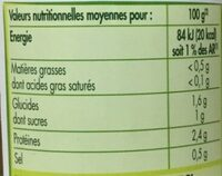 Asperge Verte Pic-nic - Nutrition facts - fr