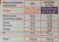 Sardines au citron - Informations nutritionnelles - fr