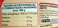 Thon à la Catalane - Nutrition facts