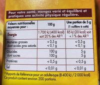 Cassonade - Nutrition facts