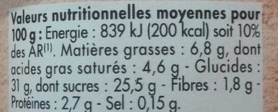 Mousse à la crème de marrons - Nutrition facts
