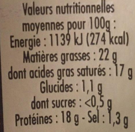 Sainte Maure de Touraine Appellation d'Origine Protégée - Informations nutritionnelles - fr