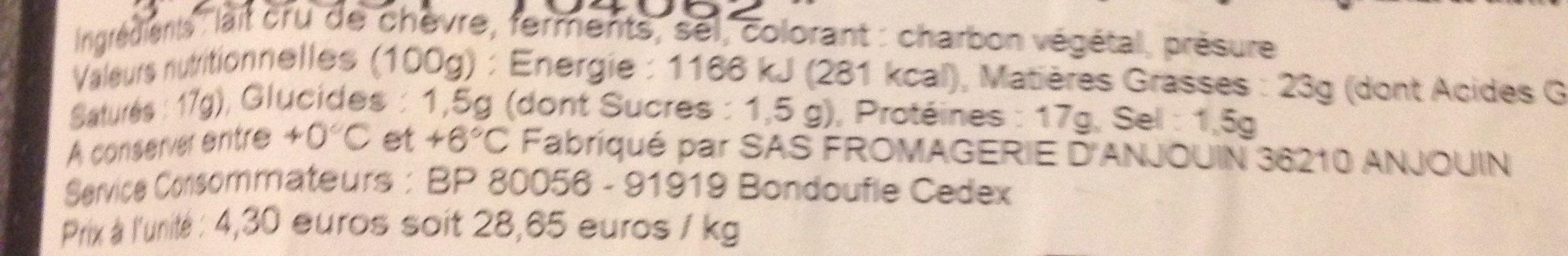 Selles sur Cher AOP, le fromage de - Ingredients