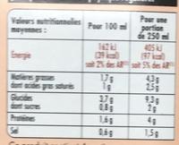 Soupe Savoyarde - Nutrition facts