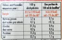 Bouillon goût Bœuf - Nutrition facts