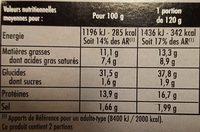 Ravioles du Dauphiné IGP label Rouge - Informations nutritionnelles