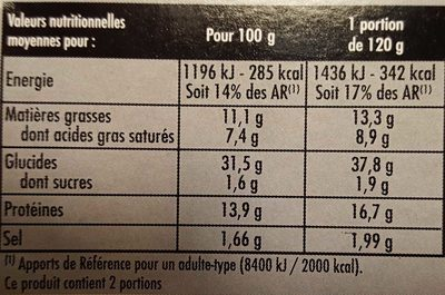 Ravioles du Dauphiné IGP label Rouge - Nutrition facts - fr