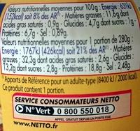 Salade au Thon Piémontaise - Informations nutritionnelles