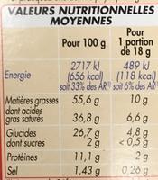 Mini-Choux saveur Bleu-Noix - Voedingswaarden - fr