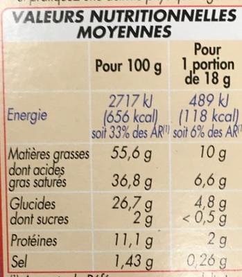 Mini-Choux saveur Bleu-Noix - Voedigswaarden