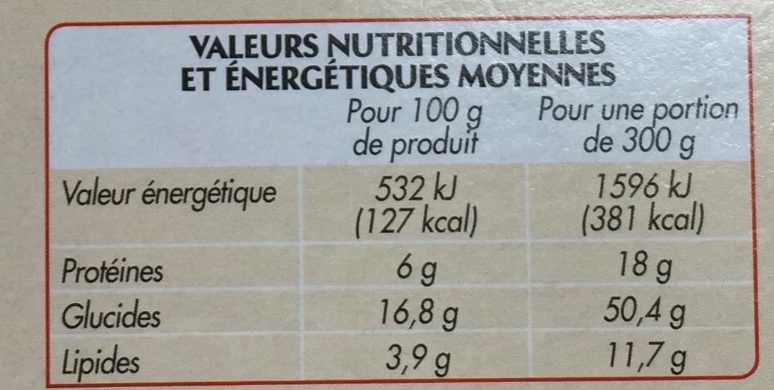 Porc cuisiné à la Provençale et son riz - Nutrition facts